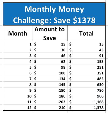 monthly money saving challenge ideas