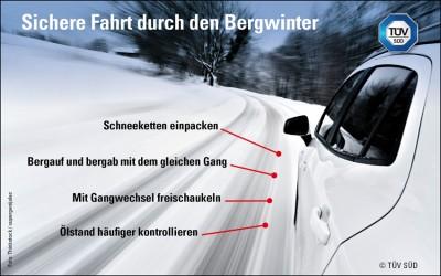 Fahrt über verschneite Bergstraßen – vier Tipps, die helfen. Infografik: TÜV Süd.