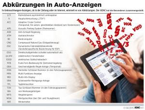 Abkürzungen in Auto-Anzeigen. Infografik: ADAC.