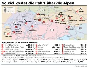 Maut über die Alpen. Infografik: ADAC.