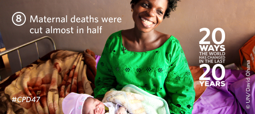 Deaths in child birth have dropped