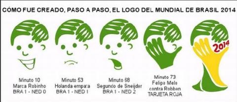 El origen del logo del mundial Brasil 2014