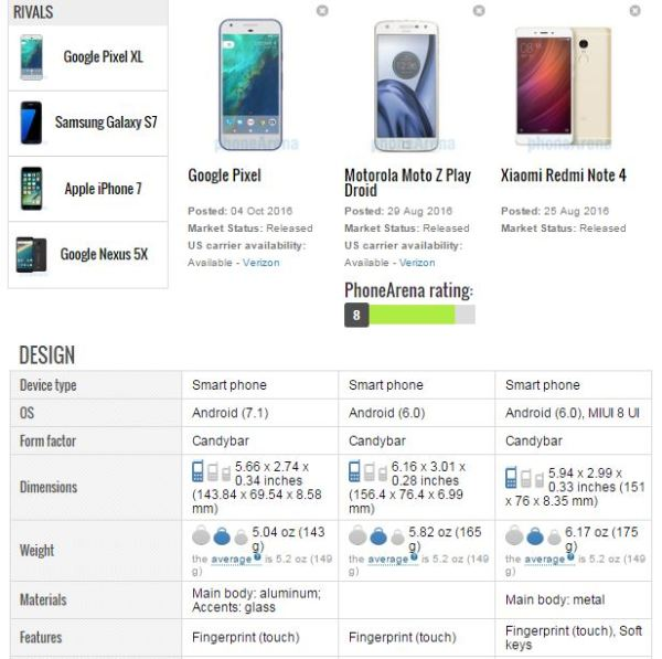 ¿No te decides porque teléfono nuevo comprar? Estas herramientas para comparar teléfonos te ayudaran elegir