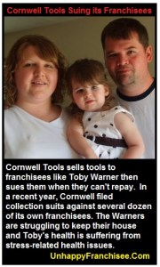 Cornwell Tools