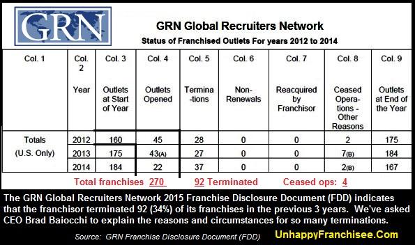 GRN Global Recruiters Network