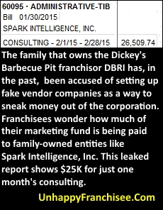Spark Intelligence Inc.