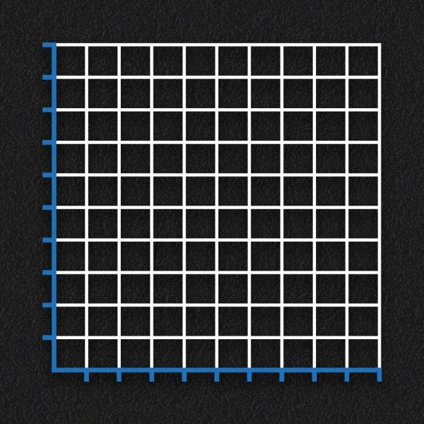 Graph - Graph