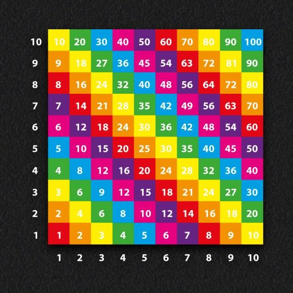 Multiplication Grid Solid 1 10 1 - Multiplication Grid 1 - 10