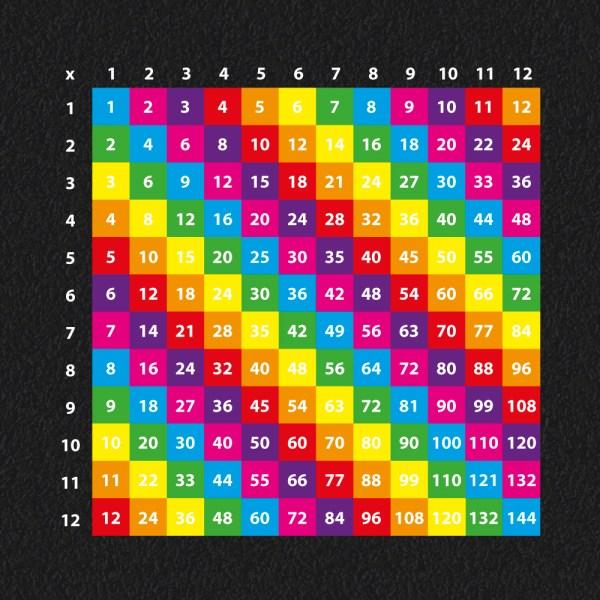 Multiplication Grid variations 1 12 - 1-12 Multiplication Grid