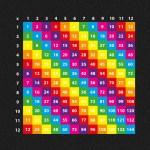 1-12 Multiplication Grid
