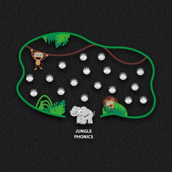 Phonics jungle - Jungle Phonics