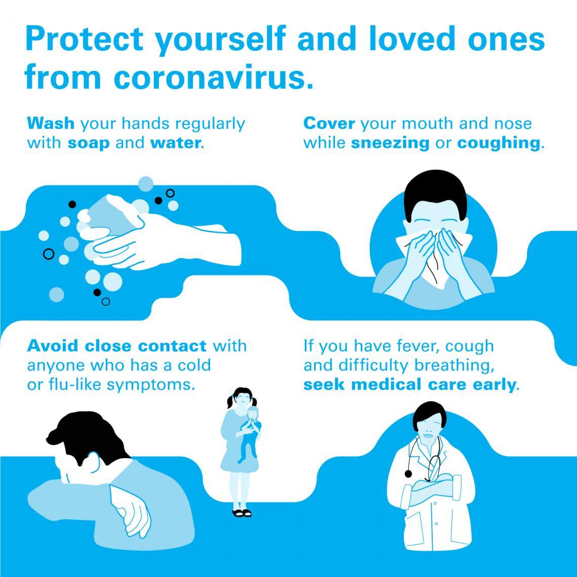 Novel Coronavirus (COVID-19): What you should know - UNICEF Indonesia