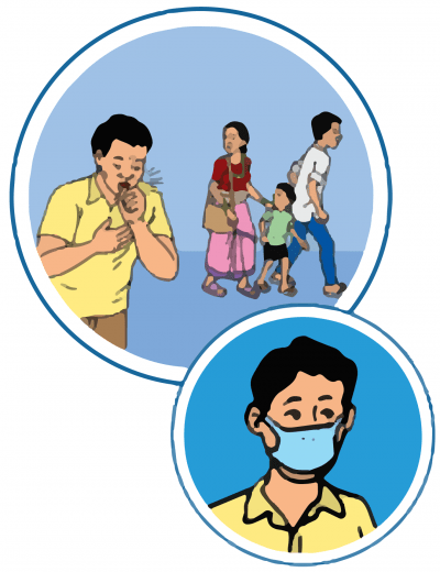 This image shows a person coughing and then wearing a mask to prevent spreading the virus to others