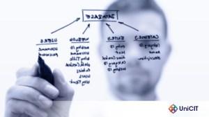 Implantação e Otimização de Processos: Gestão de Portfólio e Catálogo de Serviço