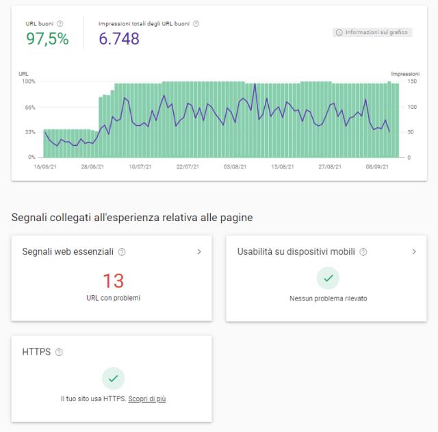 search consogle google rapporto esperinza con le pagine