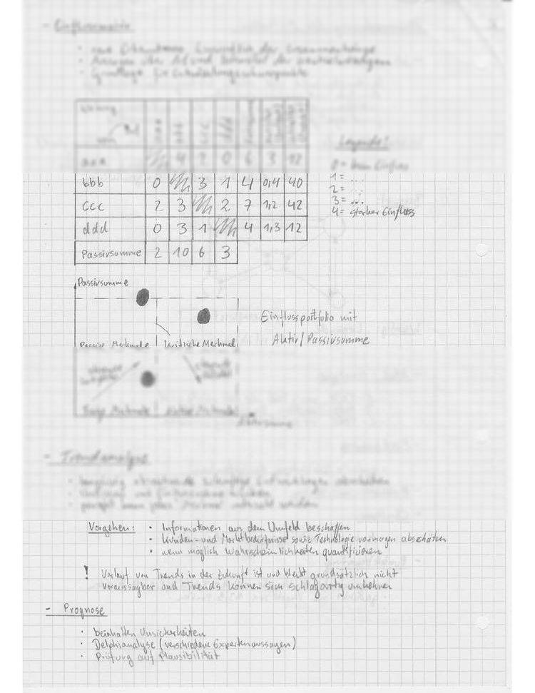 Methoden der Produktentwicklung WS0809