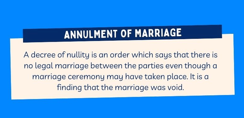 Graphic of definition of annulment of marriage