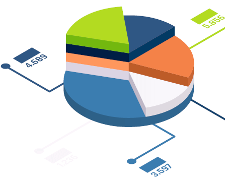 calculating income share