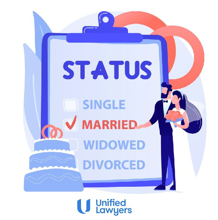 graphic of male and female couple married with a marriage