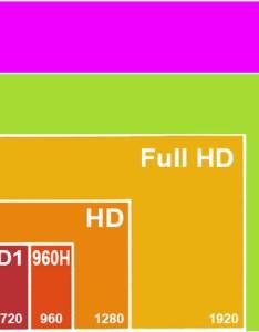 Resolution comparison also hd security camera mp mp mp mp  uhd rh unifore