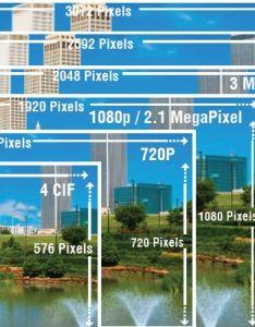 also security cameras megapixel vs tv lines rh unifore
