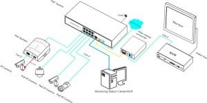 Sfp Connection Diagram  Wiring Diagram