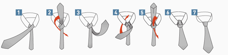 How to tie a Windsor knot, double Windsor tie knot