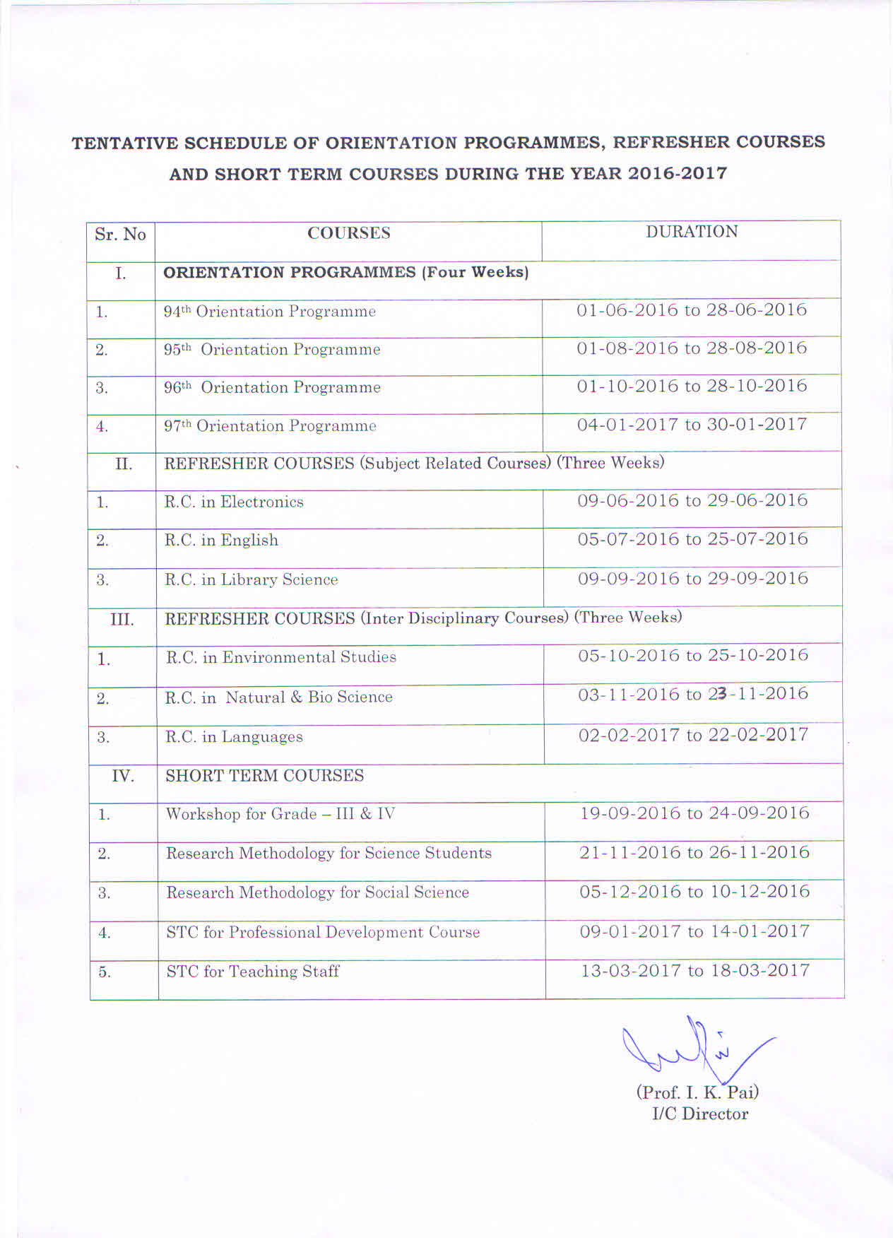 hight resolution of https www unigoa ac in downloads ugc hrdc tentative schedule for 2016 17 jpg