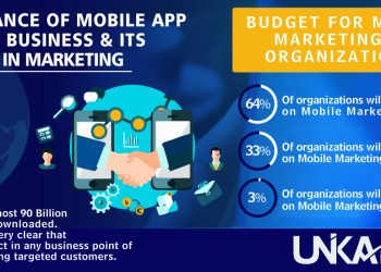 Mobile App For Business