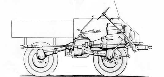 Oldsmobile Diagrams : 1967 Oldsmobile Toronado Wiring