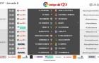 Horario y TV jornada 8, 9 y 10: Rayo – Valladolid, Rayo – Almería y Reus – Rayo