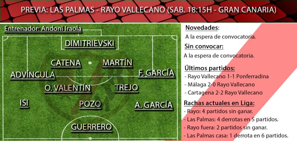 "Las Palmas vs Rayo Vallecano: ""Romper la dinámica negativa"""
