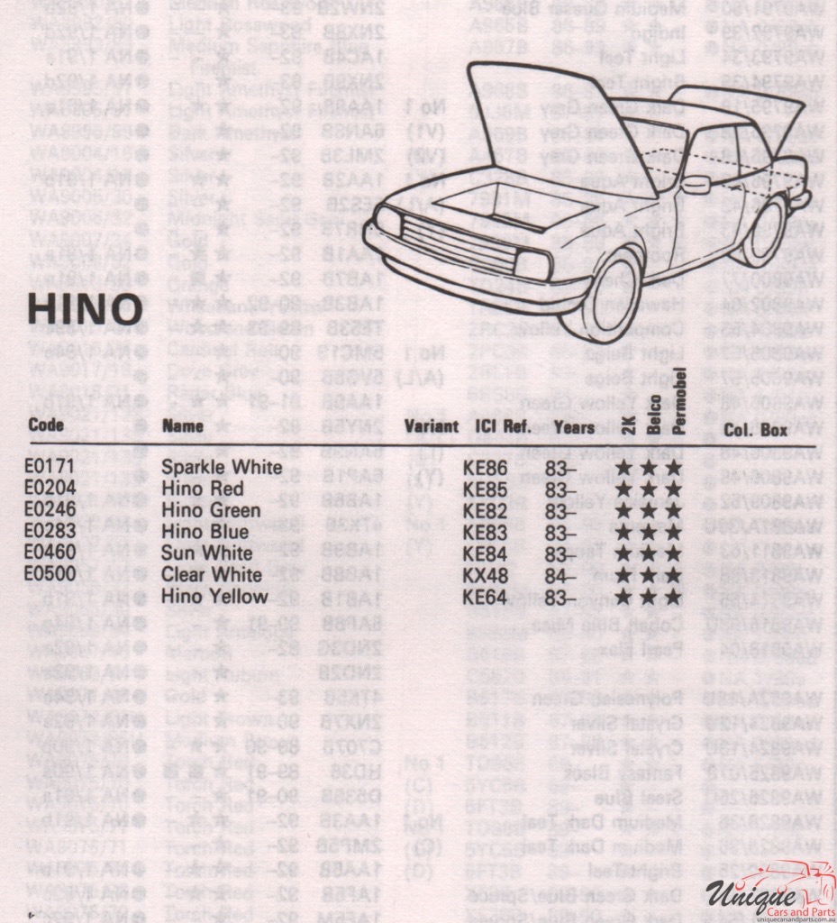 Hino Trucks Paint Chart Color Reference