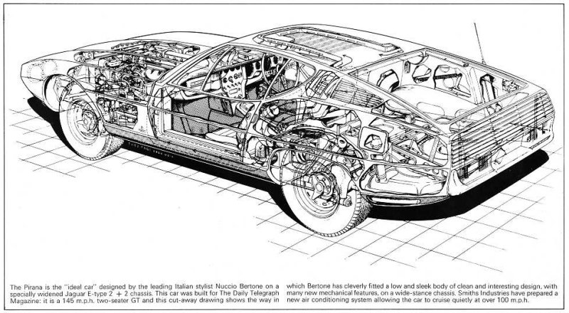 Bertone Jaguar Pirana Brochure