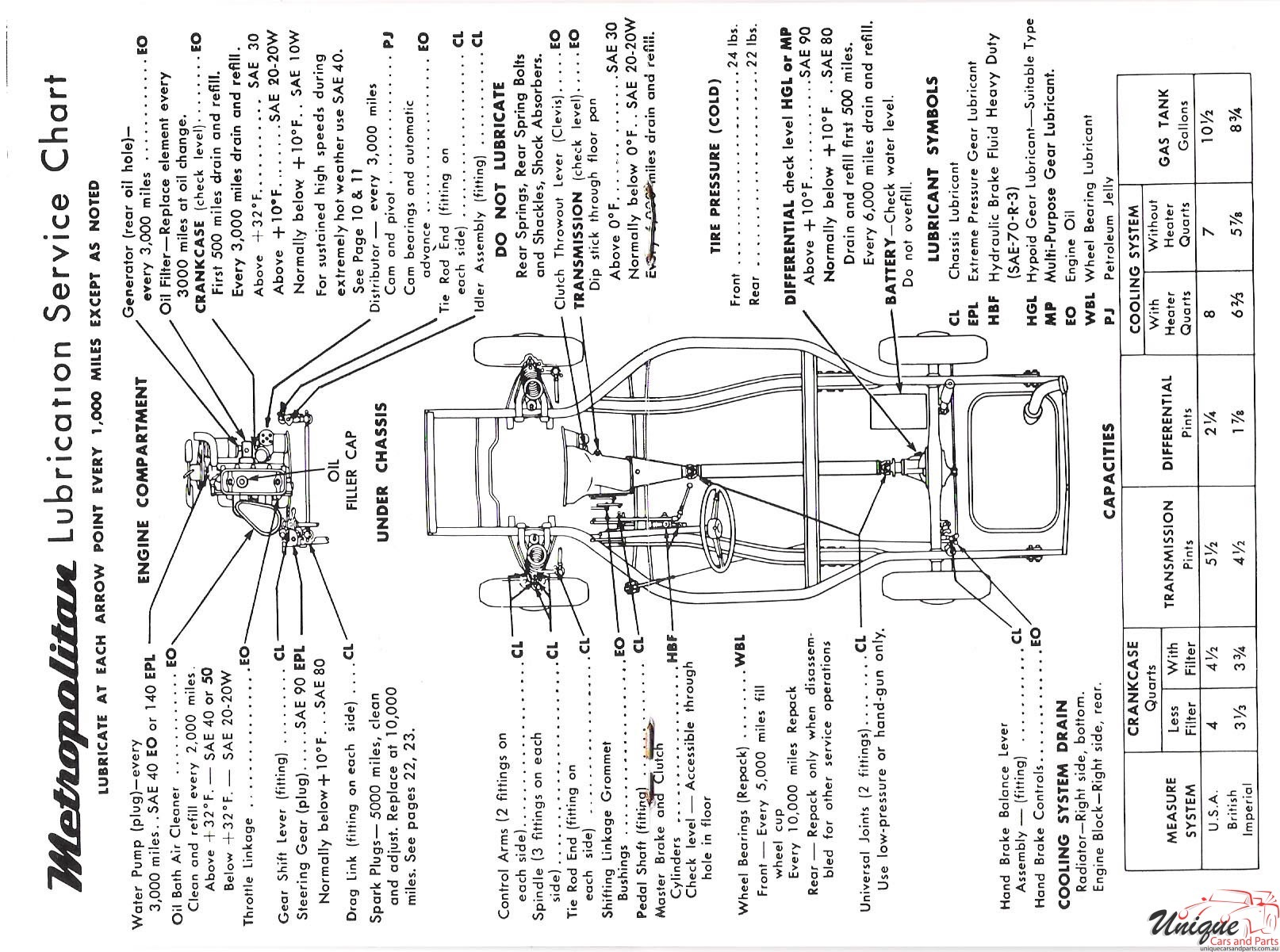 1957 Nash Metropolitan Owners Manual