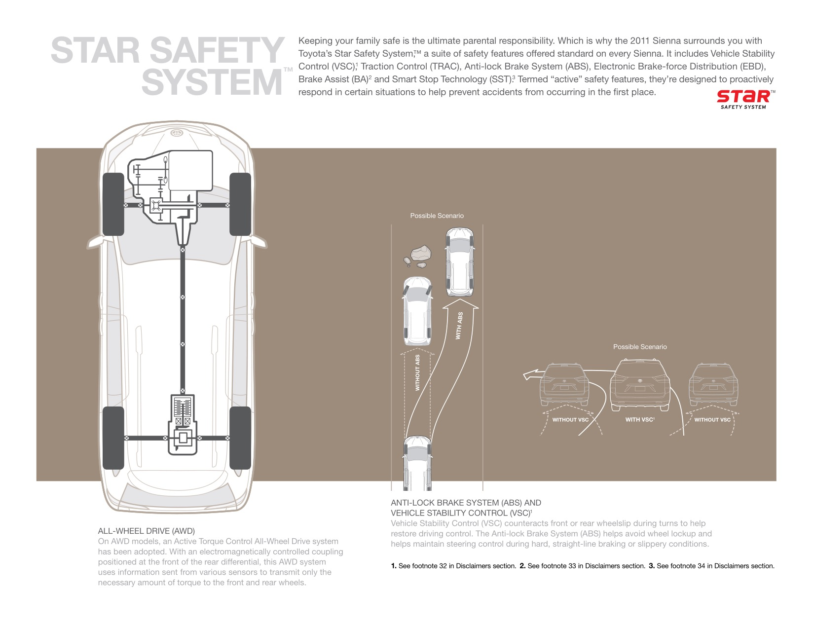 hight resolution of 2011 toyota sienna brochure page 12