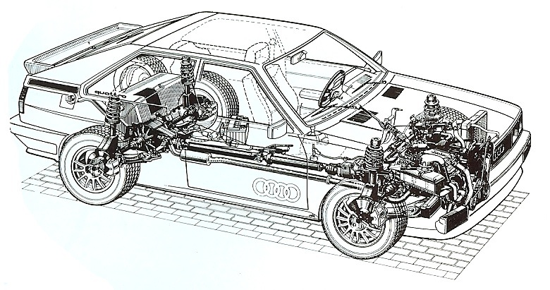 Audi Quattro Specifications