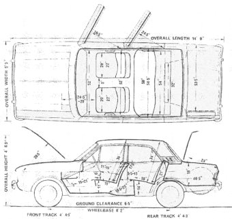 Savage Cortina Mk.II V6 Technical Specifications