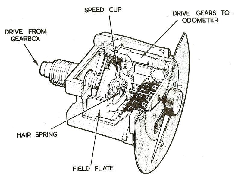 Volvo Pv544 Parts Diagram Door. Volvo. Auto Wiring Diagram