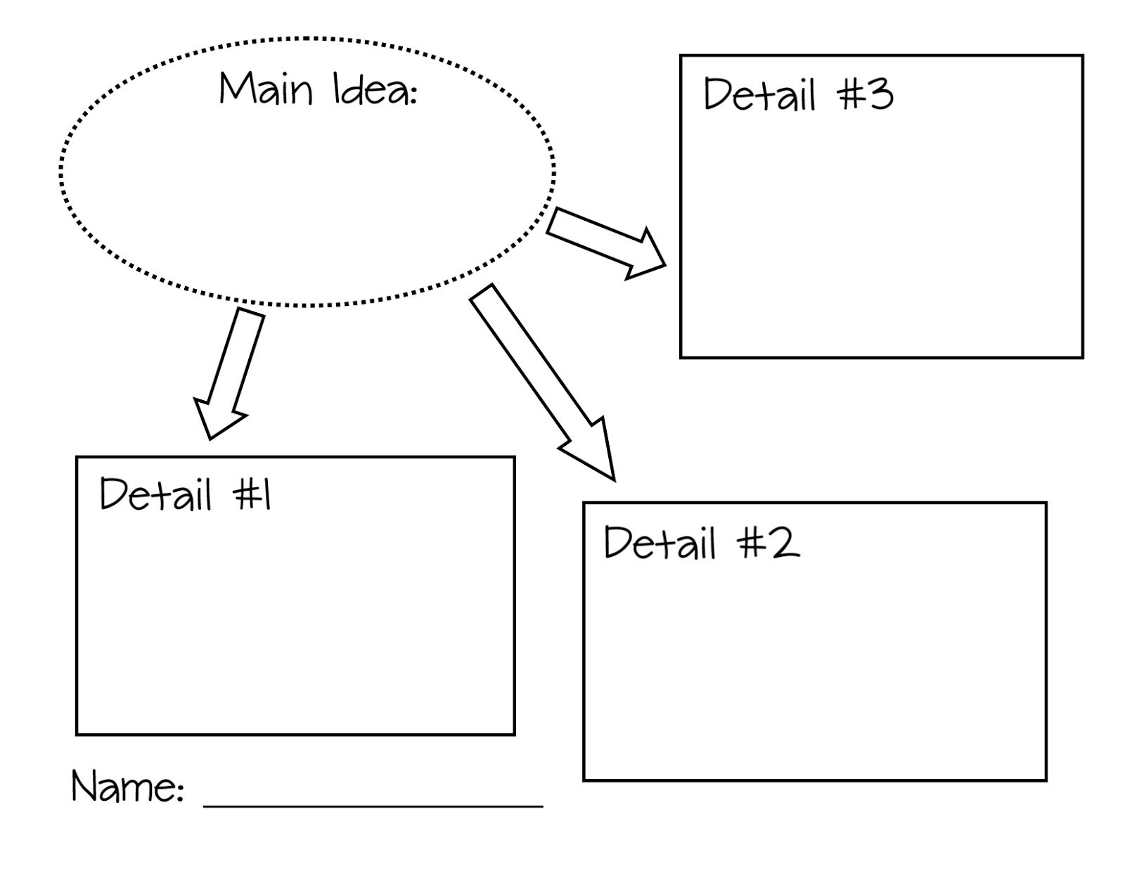10 Stylish Graphic Organizers For Main Idea