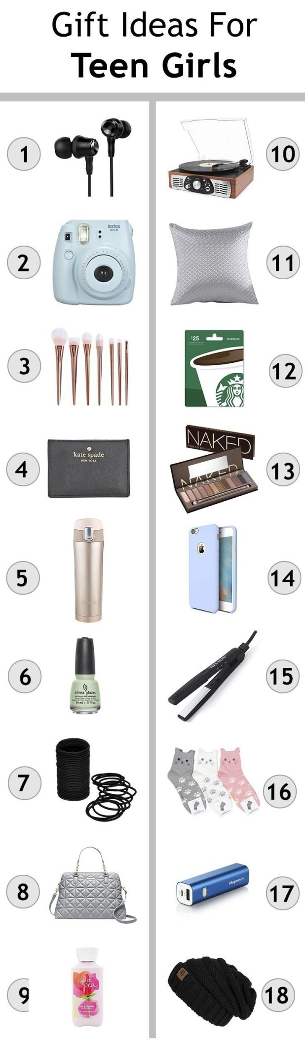 10 pretty christmas gift ideas for 17 year old boy - Christmas Gifts For 18 Year Old Girl