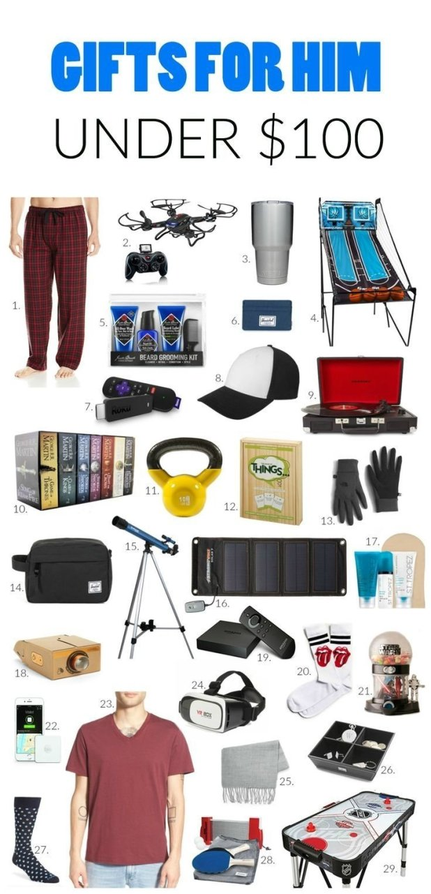 Christmas Gift Ideas For Guy Friends | Giftsite.co