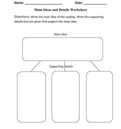10 Great Main Idea Worksheets 5Th Grade 2021 [ 2200 x 1700 Pixel ]
