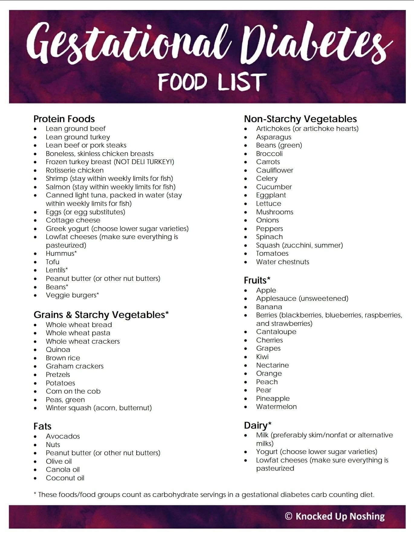10 Awesome Meal Ideas For Gestational Diabetes