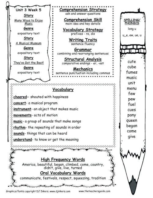 small resolution of 10 Great Main Idea Worksheets 5Th Grade 2021