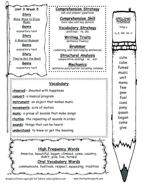 small resolution of 10 Spectacular Main Idea Worksheets For 5Th Grade 2021