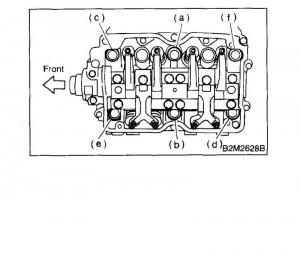 Subaru Head Torque Specs and Sequence
