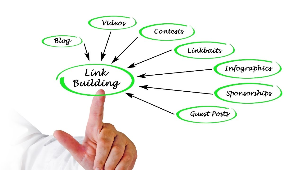4 Best Link Building Services