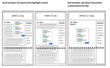 Page Layout Algorithm