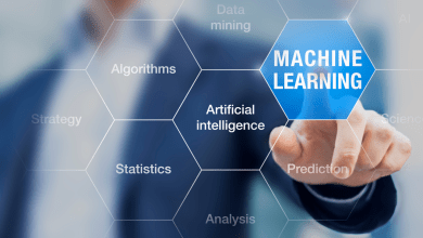 Machine Learning: The Future of a Successful Business Culture